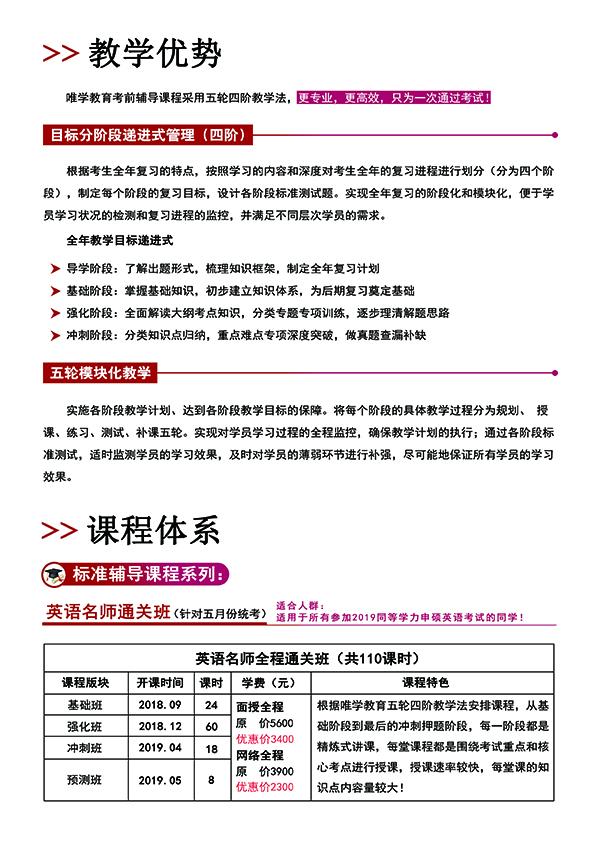 2019年唯学教育同等学力申硕考前辅导招生简章