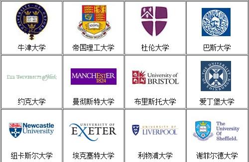 北京达利通教育科技有限公司-英国硕士留学-唯学网